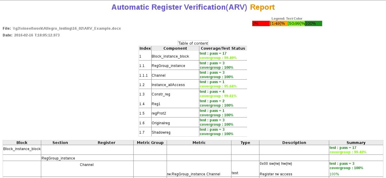 Agnisys ARV-Report