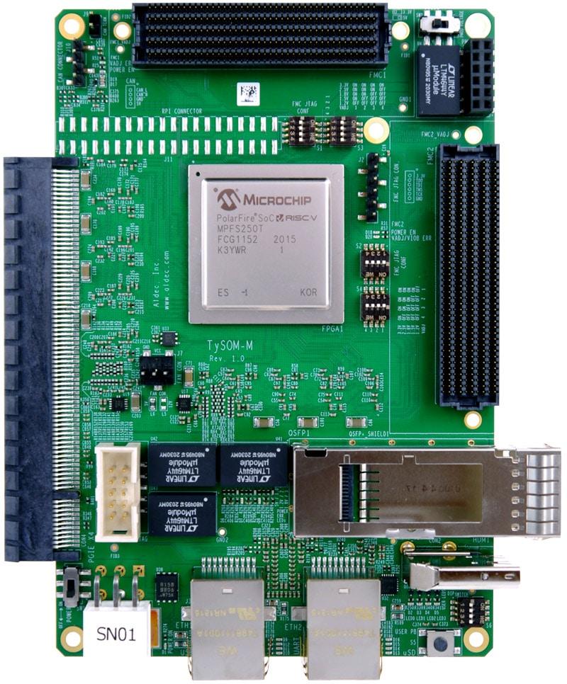 Aldec TySOM-M-MPFS250
